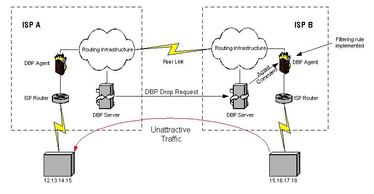 DBP-1-tm.jpg